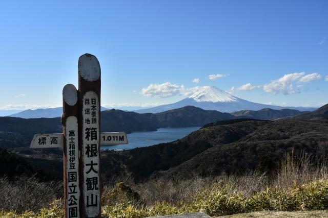 箱根山と芦ノ湖と富士山