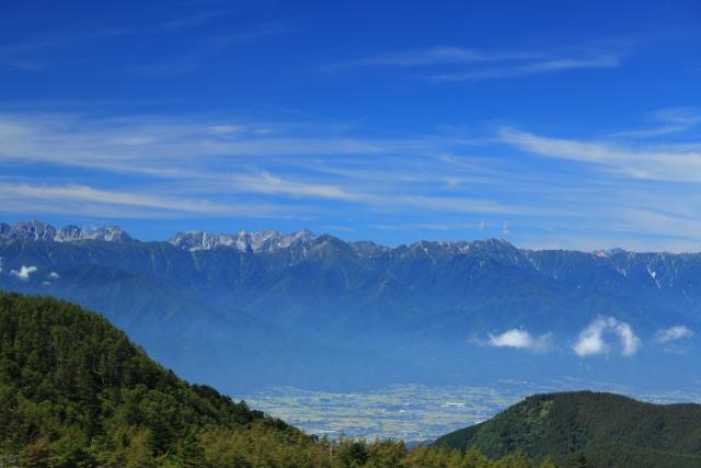 松本盆地と北アルプス(飛騨山脈)
