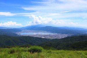 諏訪湖(左奥が天竜川下流側)